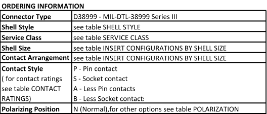 38999 series iii ordering information table
